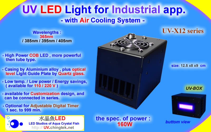 UV LED Light For Industrial App. UV X12 Series (UVA 365/385/395/405nm )  With Air Cooling System 160W For Industrial Diagnostic U0026 Inspection / 3D  Printing ...